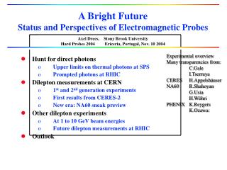 A Bright Future Status and Perspectives of Electromagnetic Probes