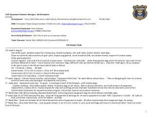 LUSC Equipment Volunteer Managers  Job Description Contacts