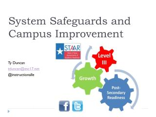 System Safeguards and Campus Improvement