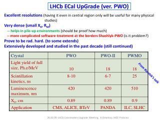 LHCb ECal UpGrade (ver. PWO)