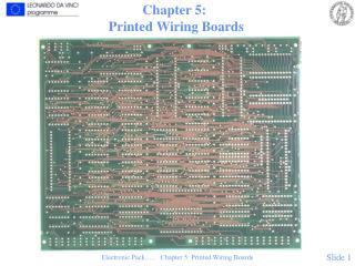 Chapter 5:  Printed Wiring Boards