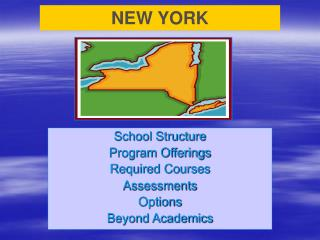 School Structure Program Offerings Required Courses Assessments Options Beyond Academics