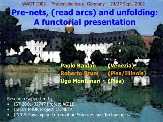 Pre-nets, (read arcs) and unfolding: A functorial presentation