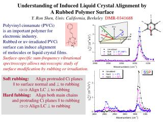 Understanding of Induced Liquid Crystal Alignment by A Rubbed Polymer Surface