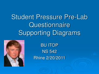 Student Pressure Pre-Lab Questionnaire  Supporting Diagrams