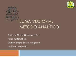 Suma Vectorial Método Analítico