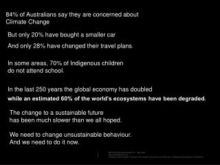 84% of Australians say they are concerned about Climate Change