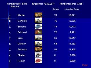Rennstrecke:  LKW         Ergebnis:  12.02.2011         Rundenrekord:  9,986       Sascha