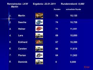 Rennstrecke:  LKW         Ergebnis:  22.01.2011         Rundenrekord:  9,980       Martin