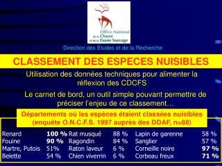 CLASSEMENT DES ESPECES NUISIBLES