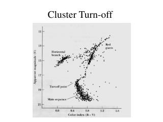 Cluster Turn-off