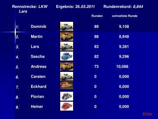 Rennstrecke:  LKW         Ergebnis: 26 .03.2011         Rundenrekord:  8,844       Lars