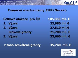 Finan?n� mechanismy EHP/Norsko