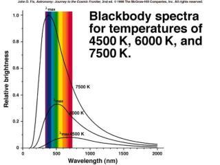 Qu'est-ce que la pression atmosphérique?
