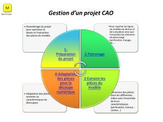 Gestion d'un projet CAO