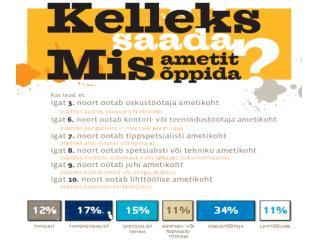 """ETTEVÕTLUSPÄEV 2007 SEMINAR """"TÖÖ TÄNA"""""""