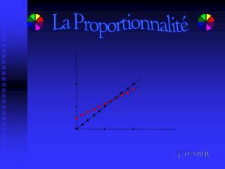 La Proportionnalité