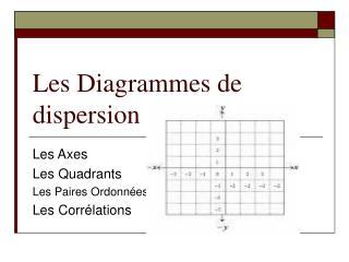 Les Diagrammes de dispersion