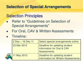 Selection of Special Arrangements