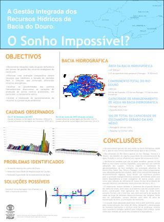 A Gestão Integrada dos Recursos Hídricos da Bacia do Douro :