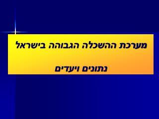 מערכת ההשכלה הגבוהה בישראל נתונים ויעדים