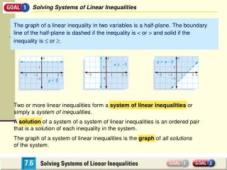 The graph of a linear inequality in two variables is a half-plane. The boundary line of the half-plane is dashed if the