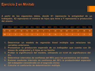 Ejercicio 2 en  Minitab