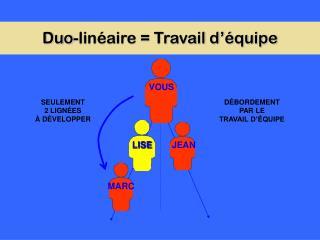 Duo-linéaire = Travail d'équipe