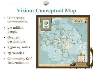Vision: Conceptual Map