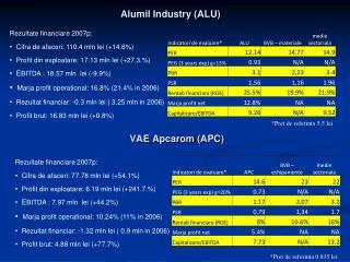 Alumil  Industry (ALU)