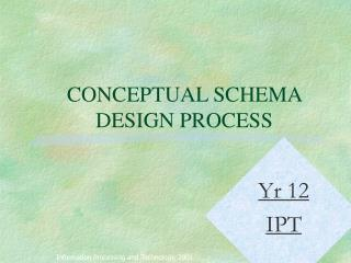 CONCEPTUAL SCHEMA DESIGN PROCESS