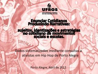 Dados sistematizados mediante consultas a ativistas em Hip  Hop  de Porto Alegre