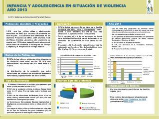 INFANCIA Y ADOLESCENCIA EN SITUACIÓN DE Violencia  año 2013