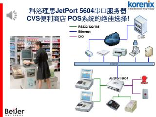 科洛理思 JetPort 5604 串口服务器 CVS 便利 商店  POS 系统的绝佳选择 !