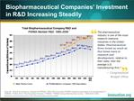 Biopharmaceutical Companies  Investment in RD Increasing Steadily