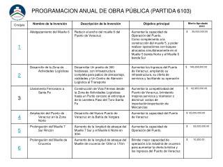 PROGRAMACION ANUAL DE OBRA PÚBLICA (PARTIDA 6103)