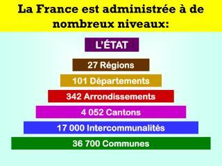 La France est administrée à de nombreux niveaux: