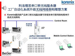科洛理思 串口转无线 服务器 工厂自动化系统升级 无线网络架 构理想方案