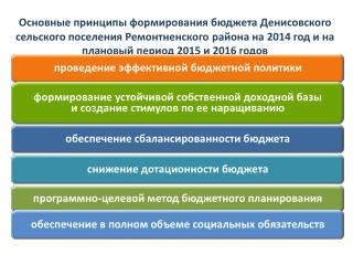 Безвозмездные поступления  ( тыс.рублей )