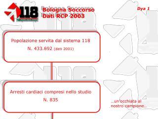 Bologna Soccorso Dati RCP 2003