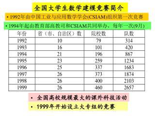 1992 年由中国工业与应用数学学会 (CSIAM) 组织第一次竞赛