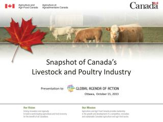 Snapshot of Canada's  Livestock and  Poultry  Industry