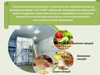 Стратегические цели Проекта