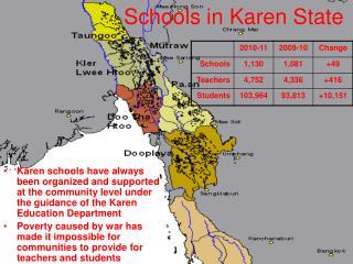 Schools in Karen State