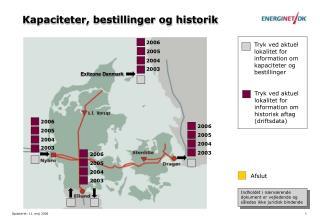 Kapaciteter, bestillinger og historik