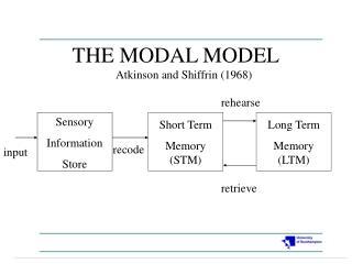 THE MODAL MODEL