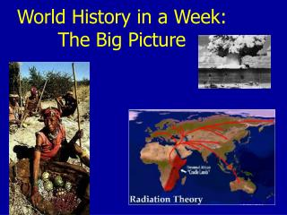 World History in a Week: The Big Picture