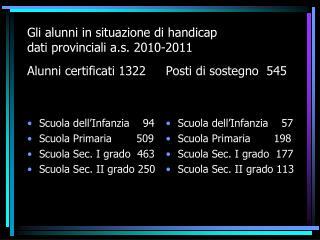Gli alunni in situazione di handicap dati provinciali a.s. 2010-2011