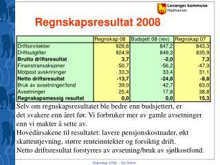 Regnskapsresultat 2008