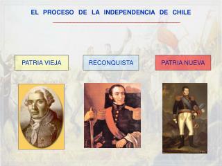 EL PROCESO DE LA INDEPENDENCIA DE CHILE  _____________________________________